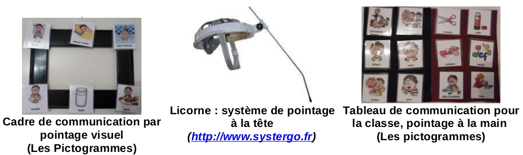 S-pointage